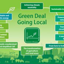 Gröna bioraffinaderier – en grön giv för jordbruket